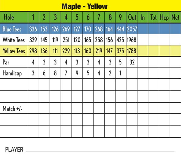 maple-scorecard