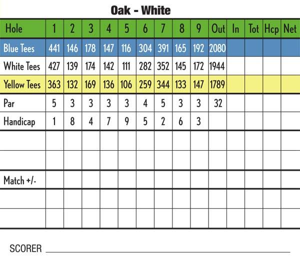 oak-scorecard