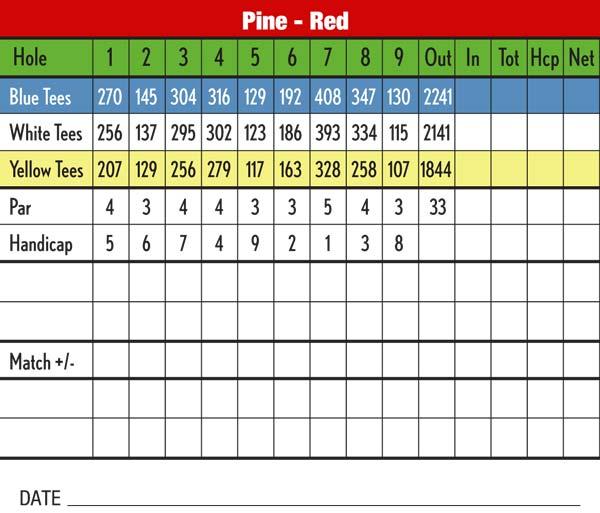 pine-scorecard